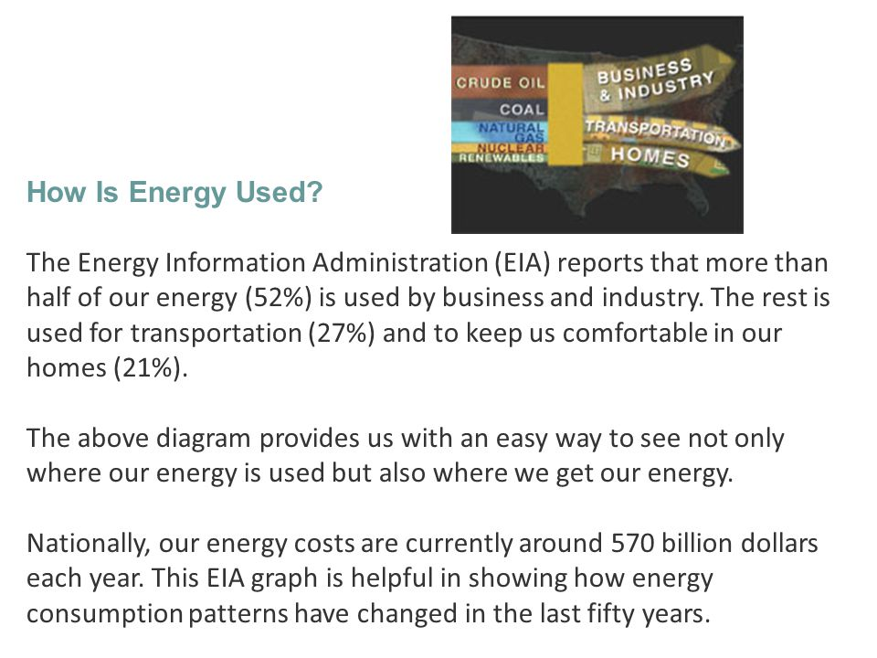 How Is Energy Used.