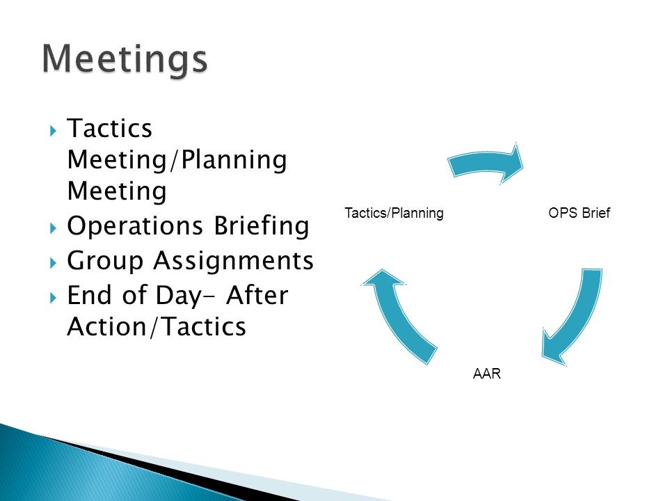  Tactics Meeting/Planning Meeting  Operations Briefing  Group Assignments  End of Day- After Action/Tactics OPS Brief AAR Tactics/Planning