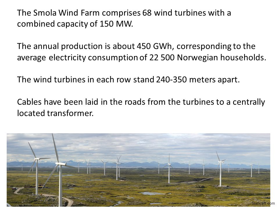 The Smola Wind Farm comprises 68 wind turbines with a combined capacity of 150 MW. The annual production is about 450 GWh, corresponding to the averag