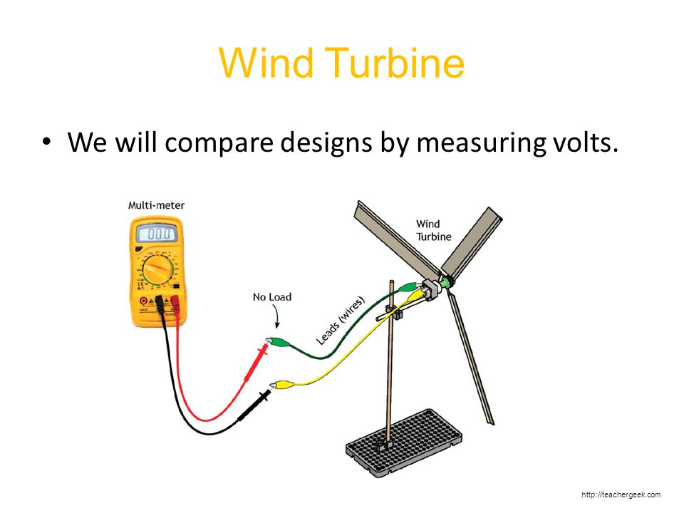 Wind Turbine We will compare designs by measuring volts. http://teachergeek.com