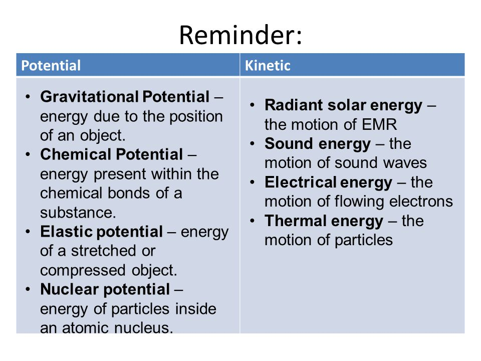 Reminder: PotentialKinetic Gravitational Potential – energy due to the position of an object. Chemical Potential – energy present within the chemical