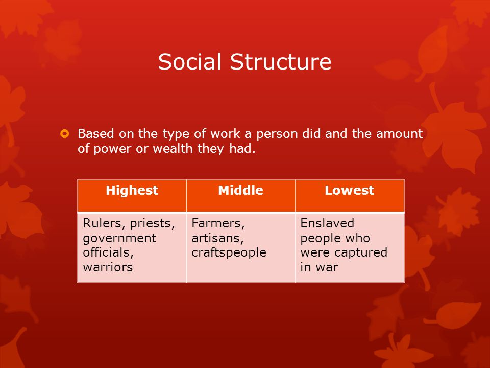 Social Structure  Based on the type of work a person did and the amount of power or wealth they had. HighestMiddleLowest Rulers, priests, government