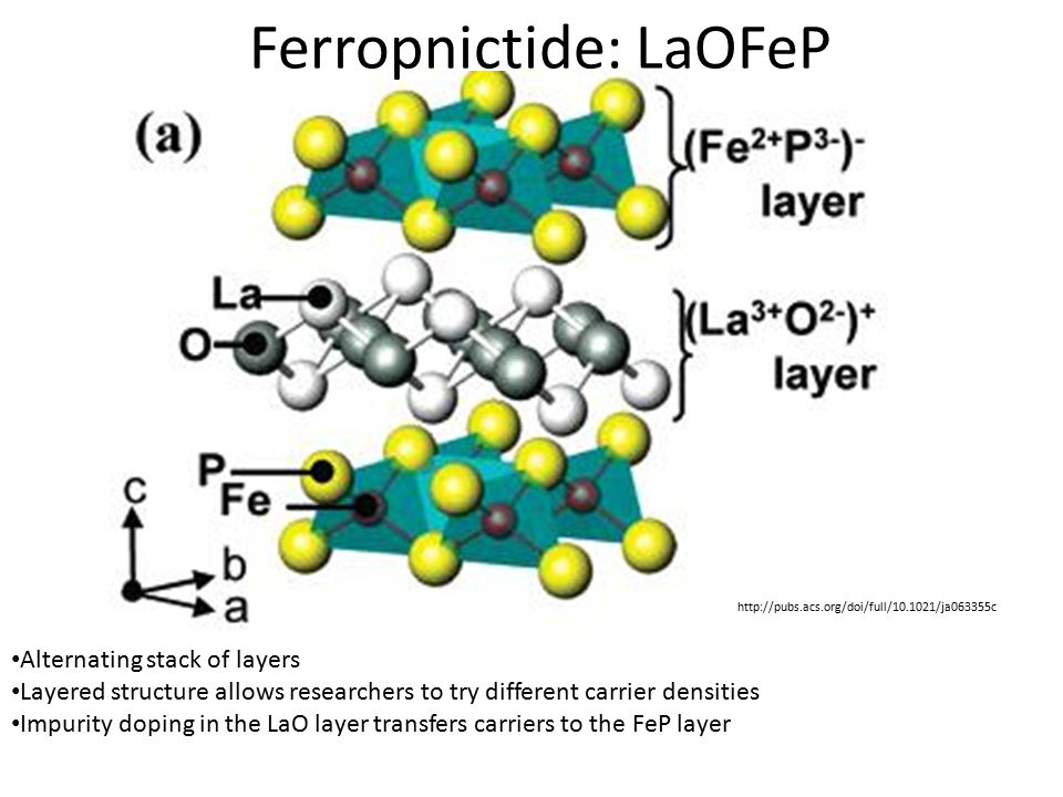 Ferropnictide: LaOFeP http://pubs.acs.org/doi/full/10.1021/ja063355c Alternating stack of layers Layered structure allows researchers to try different