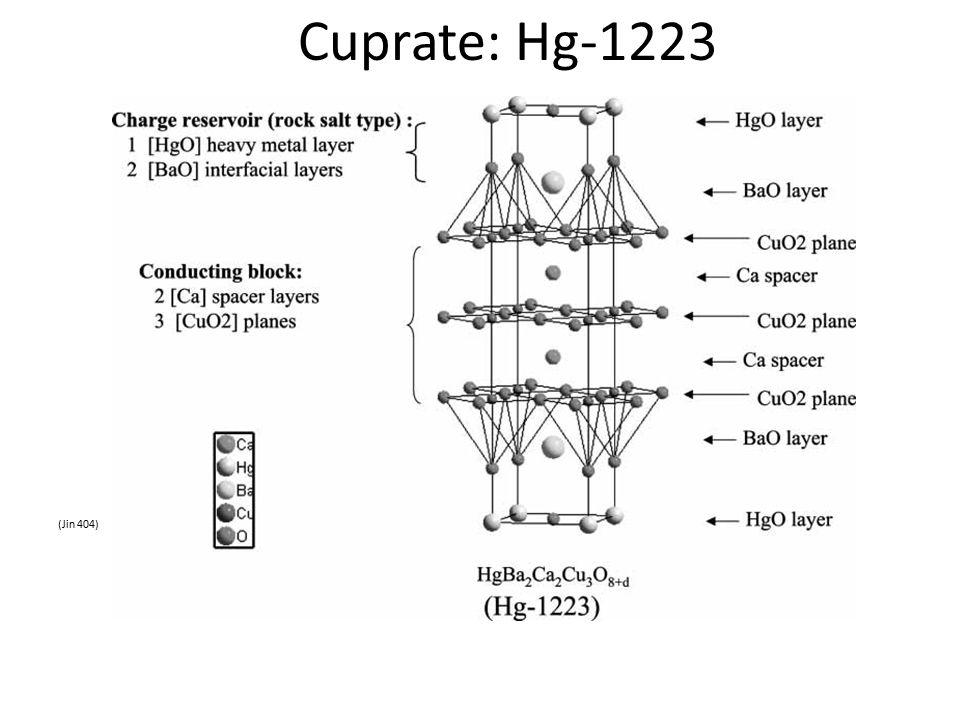 Cuprate: Hg-1223 (Jin 404)
