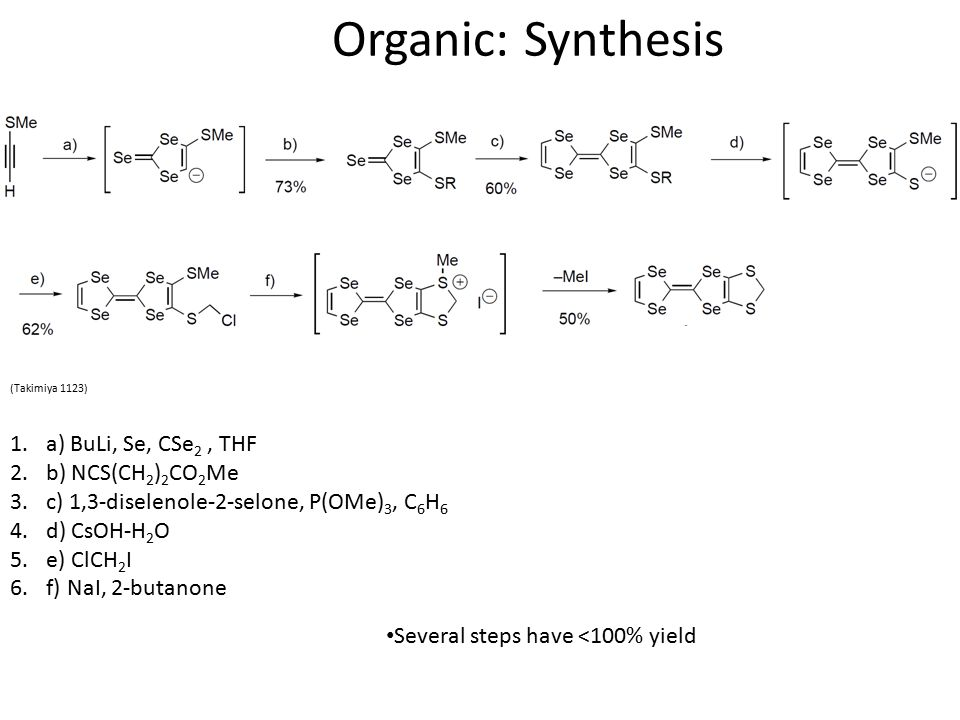 Organic: Synthesis (Takimiya 1123) 1.a) BuLi, Se, CSe 2, THF 2.b) NCS(CH 2 ) 2 CO 2 Me 3.c) 1,3-diselenole-2-selone, P(OMe) 3, C 6 H 6 4.d) CsOH-H 2 O 5.e) ClCH 2 I 6.f) NaI, 2-butanone Several steps have <100% yield