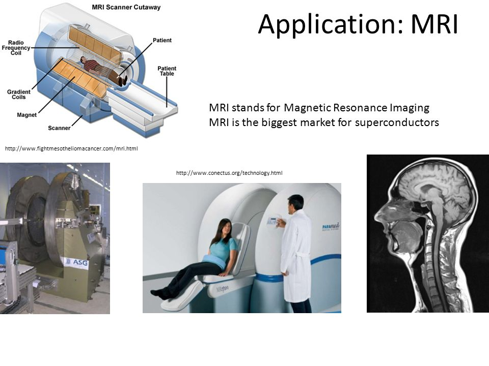 Application: MRI http://www.fightmesotheliomacancer.com/mri.html http://www.conectus.org/technology.html MRI stands for Magnetic Resonance Imaging MRI