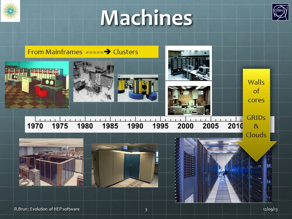 Machines 12/09/13R.Brun : Evolution of HEP software3 From Mainframes =====  Clusters Walls of cores GRIDs & Clouds