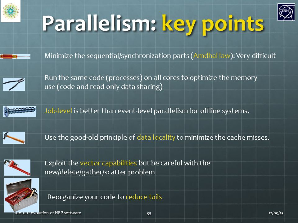 Parallelism: key points 12/09/13R.Brun : Evolution of HEP software33 Minimize the sequential/synchronization parts (Amdhal law): Very difficult Run the same code (processes) on all cores to optimize the memory use (code and read-only data sharing) Job-level is better than event-level parallelism for offline systems.