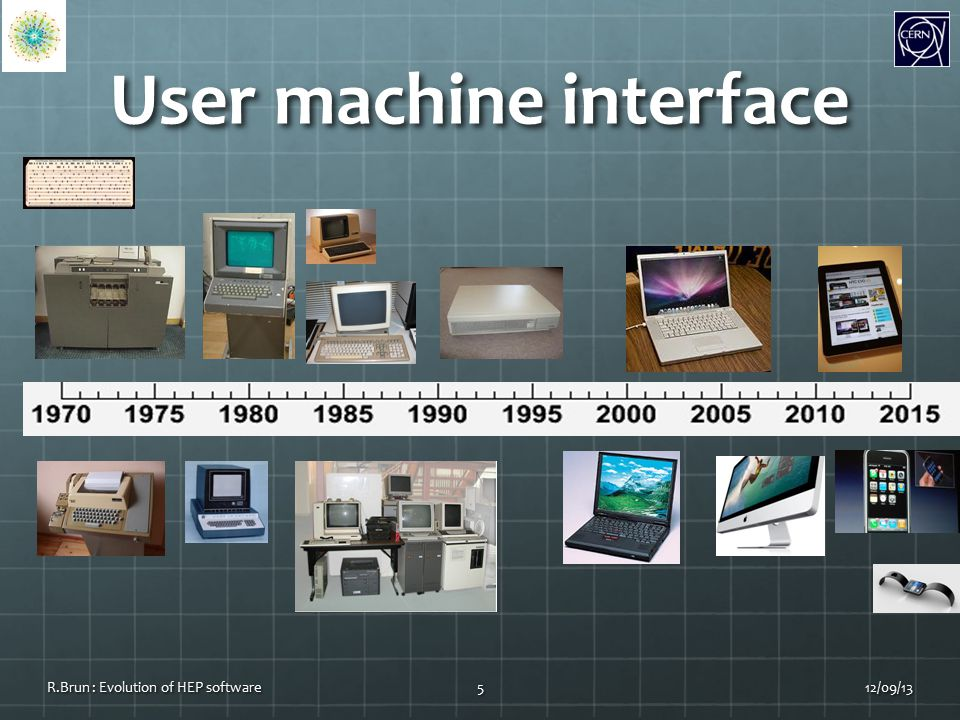 User machine interface 12/09/13R.Brun : Evolution of HEP software5