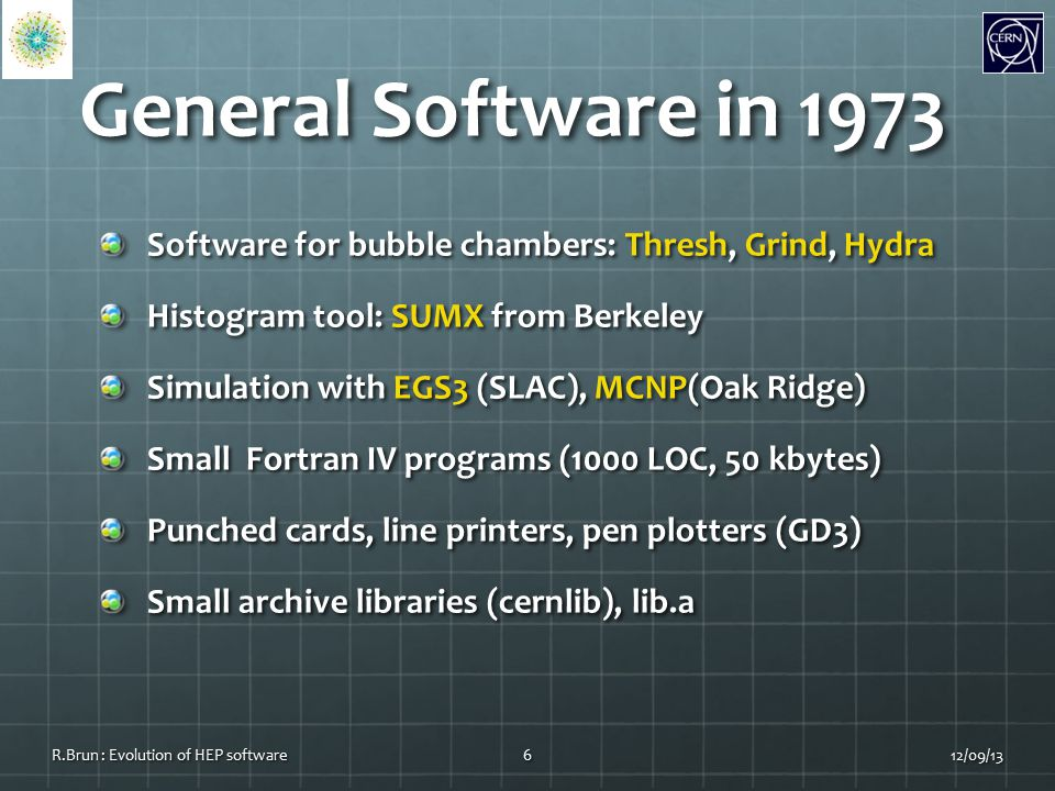 General Software in 1973 Software for bubble chambers: Thresh, Grind, Hydra Histogram tool: SUMX from Berkeley Simulation with EGS3 (SLAC), MCNP(Oak Ridge) Small Fortran IV programs (1000 LOC, 50 kbytes) Punched cards, line printers, pen plotters (GD3) Small archive libraries (cernlib), lib.a 12/09/13R.Brun : Evolution of HEP software6