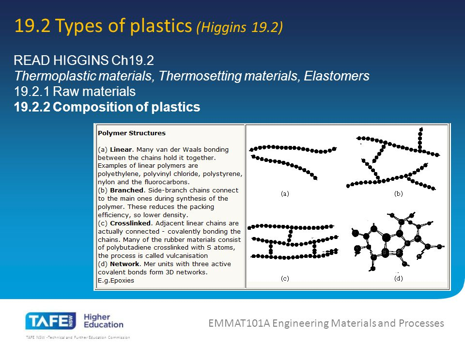 TAFE NSW -Technical and Further Education Commission 19.2 Types of plastics (Higgins 19.2) EMMAT101A Engineering Materials and Processes (i) Linear polymers: These are polymers in which monomeric units are linked together to form linear chain.