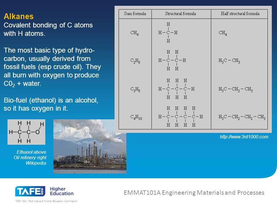 TAFE NSW -Technical and Further Education Commission Alkanes Increasing molecule size.
