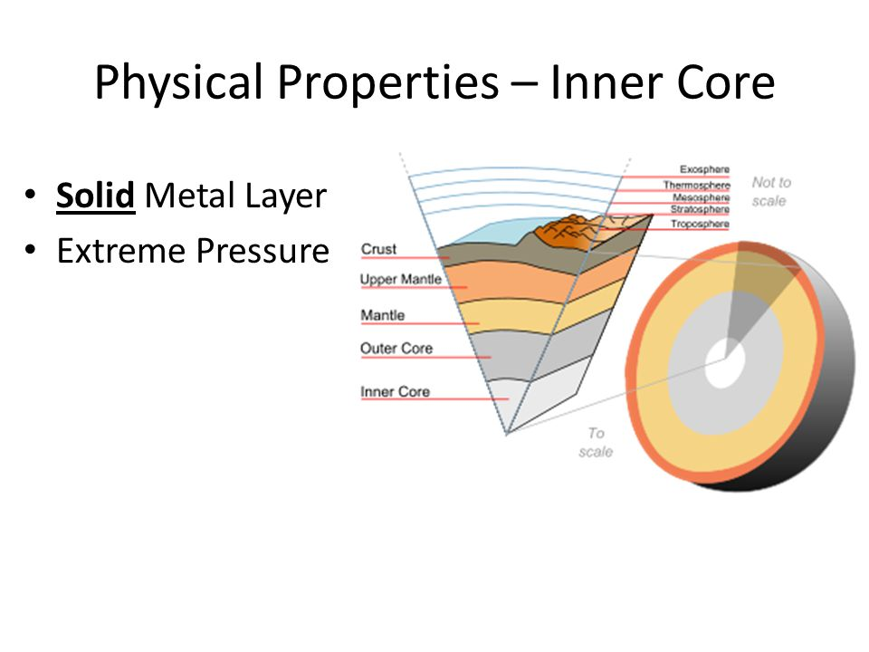 Physical Properties – Inner Core Solid Metal Layer Extreme Pressure