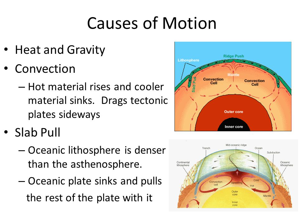 Causes of Motion Heat and Gravity Convection – Hot material rises and cooler material sinks.
