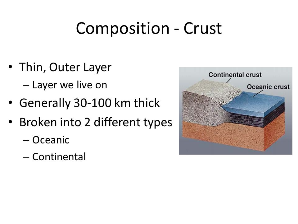 Composition - Crust Oceanic – Under Oceans – Thinner – Denser Continental – Under Continents – Thicker – Less Dense