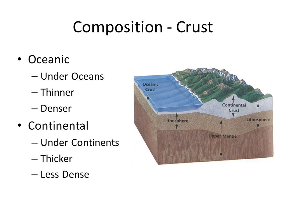Sea-Floor Spreading Process by which new oceanic lithosphere is created as older materials are pulled away Creates Mid-Ocean Ridges – Underwater Mountain Chains