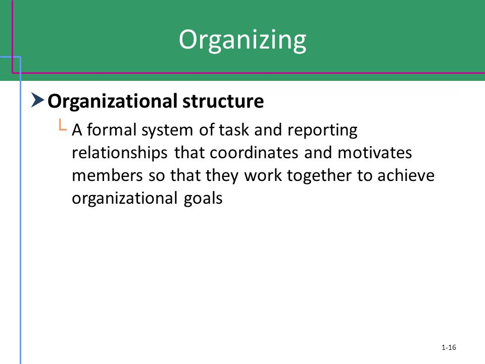 Organizing  Organizational structure └ A formal system of task and reporting relationships that coordinates and motivates members so that they work together to achieve organizational goals 1-16