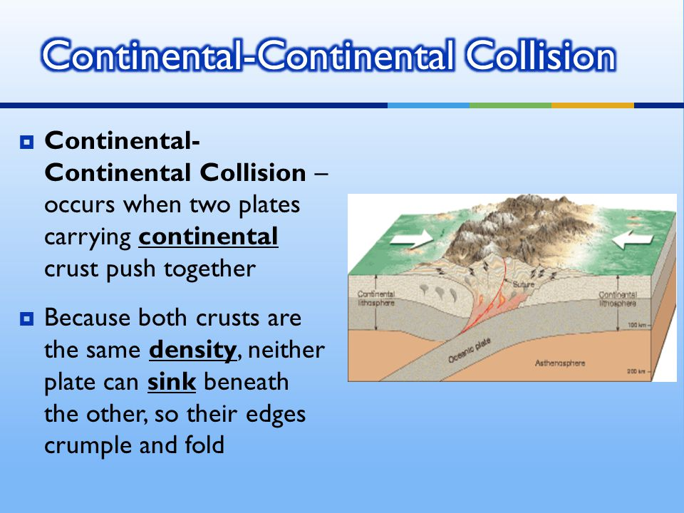  Continental- Continental Collision – occurs when two plates carrying continental crust push together  Because both crusts are the same density, neither plate can sink beneath the other, so their edges crumple and fold