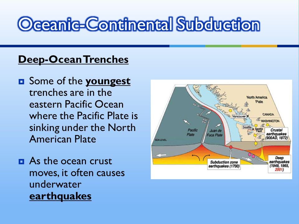 Deep-Ocean Trenches  Some of the youngest trenches are in the eastern Pacific Ocean where the Pacific Plate is sinking under the North American Plate  As the ocean crust moves, it often causes underwater earthquakes