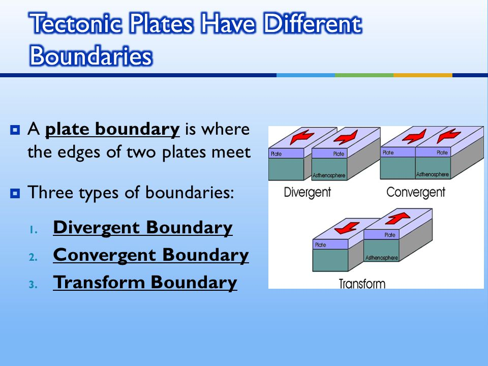  A plate boundary is where the edges of two plates meet  Three types of boundaries: 1.