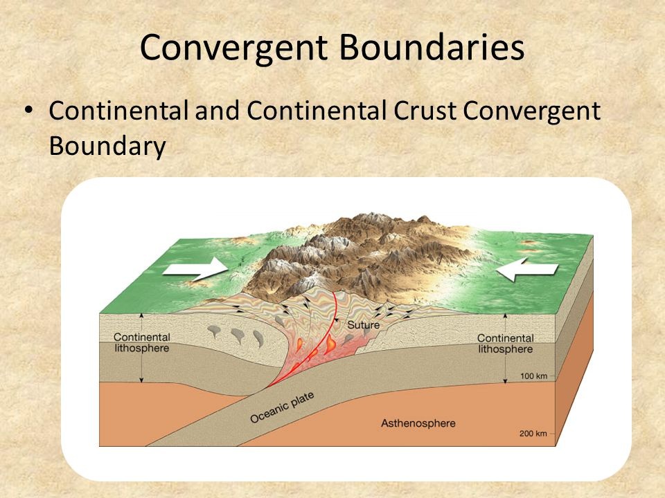 Convergent Boundaries Continental and Continental Crust Convergent Boundary
