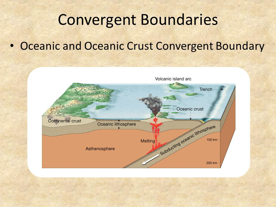 Convergent Boundaries Oceanic and Oceanic Crust Convergent Boundary