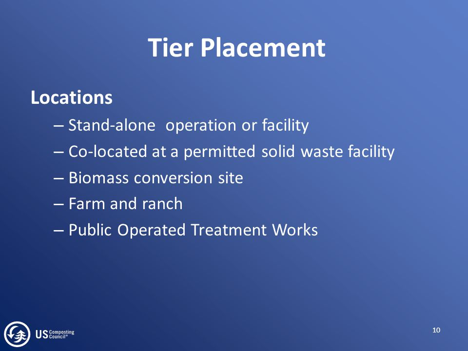 Locations – Stand-alone operation or facility – Co-located at a permitted solid waste facility – Biomass conversion site – Farm and ranch – Public Ope