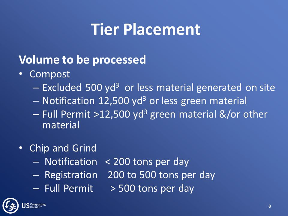 Volume to be processed Compost – Excluded 500 yd 3 or less material generated on site – Notification 12,500 yd 3 or less green material – Full Permit