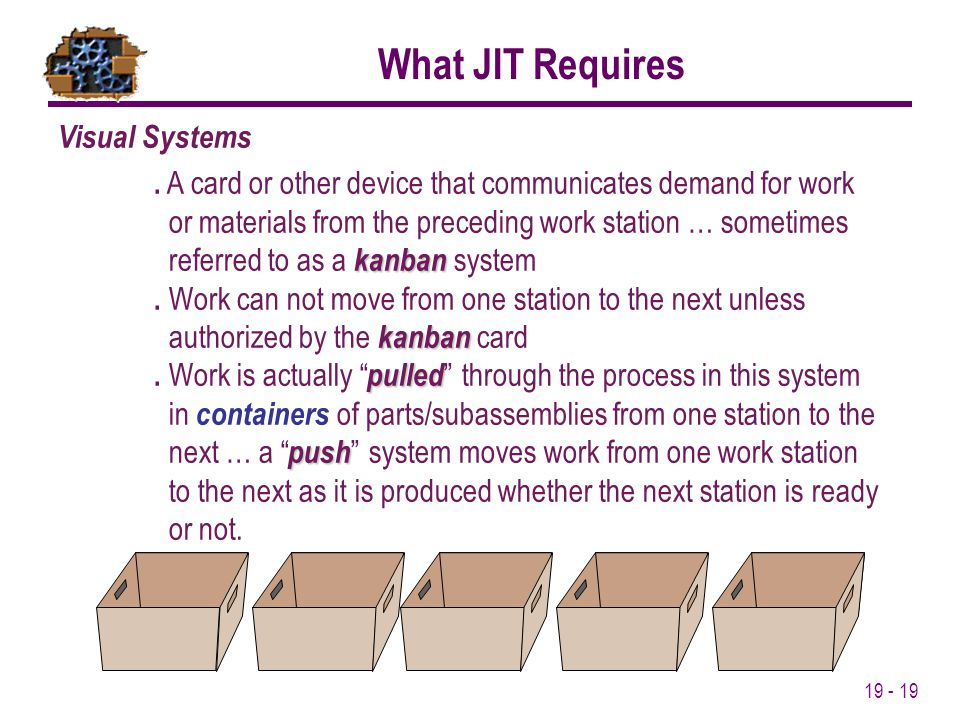 19 - 19 Visual Systems kanban. A card or other device that communicates demand for work or materials from the preceding work station … sometimes refer