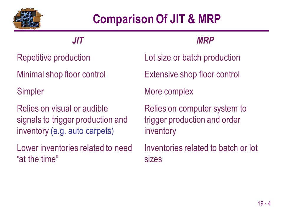 19 - 4 JIT Repetitive production Minimal shop floor control Simpler Relies on visual or audible signals to trigger production and inventory (e.g. auto
