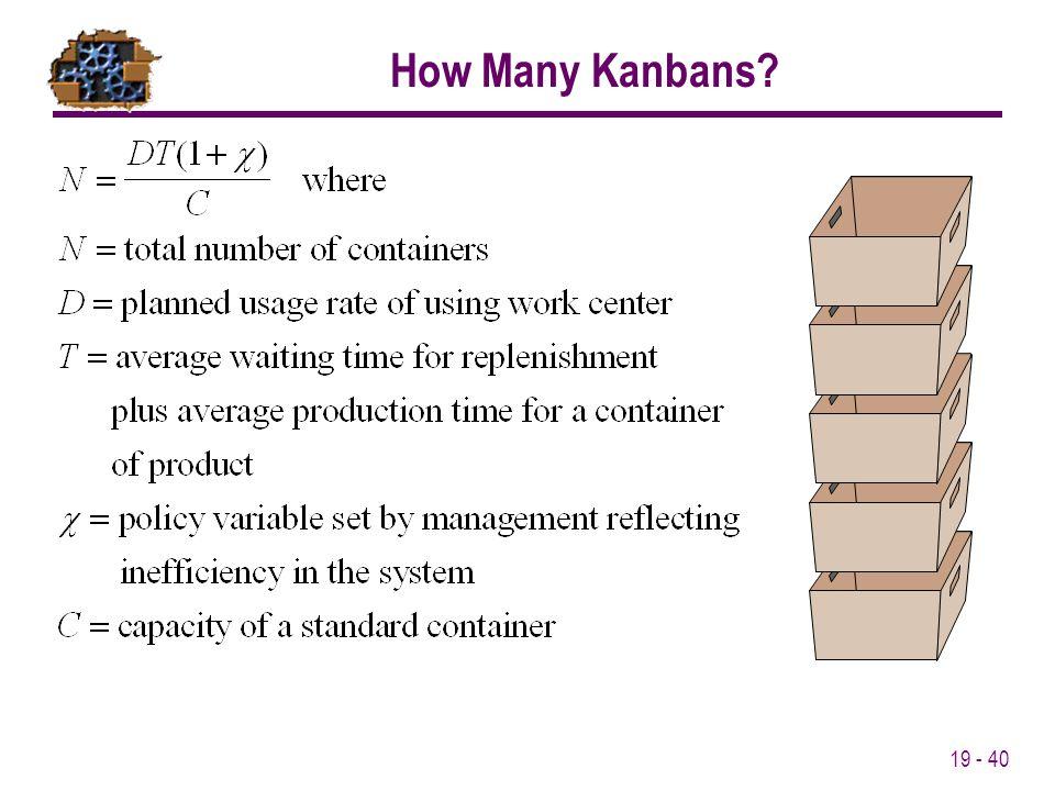 19 - 40 How Many Kanbans?