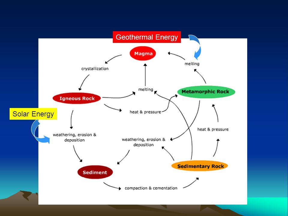 Geothermal Energy Solar Energy