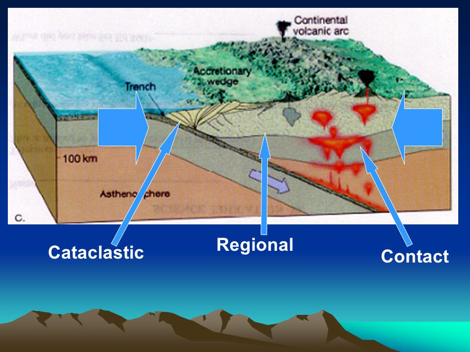 Cataclastic Contact Regional