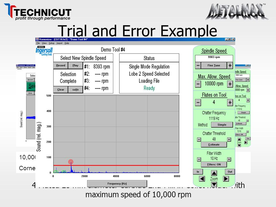 Trial and Error Example using Harmonizer ® 10,000 RPM Corner Cut raw audio signal. 10,000 RPM Frequency content with filters 4 Fluted 25 mm diameter C