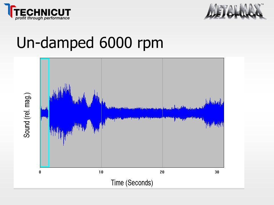 Un-damped 6000 rpm