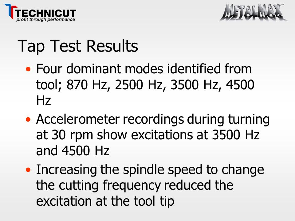 Tap Test Results Four dominant modes identified from tool; 870 Hz, 2500 Hz, 3500 Hz, 4500 Hz Accelerometer recordings during turning at 30 rpm show ex