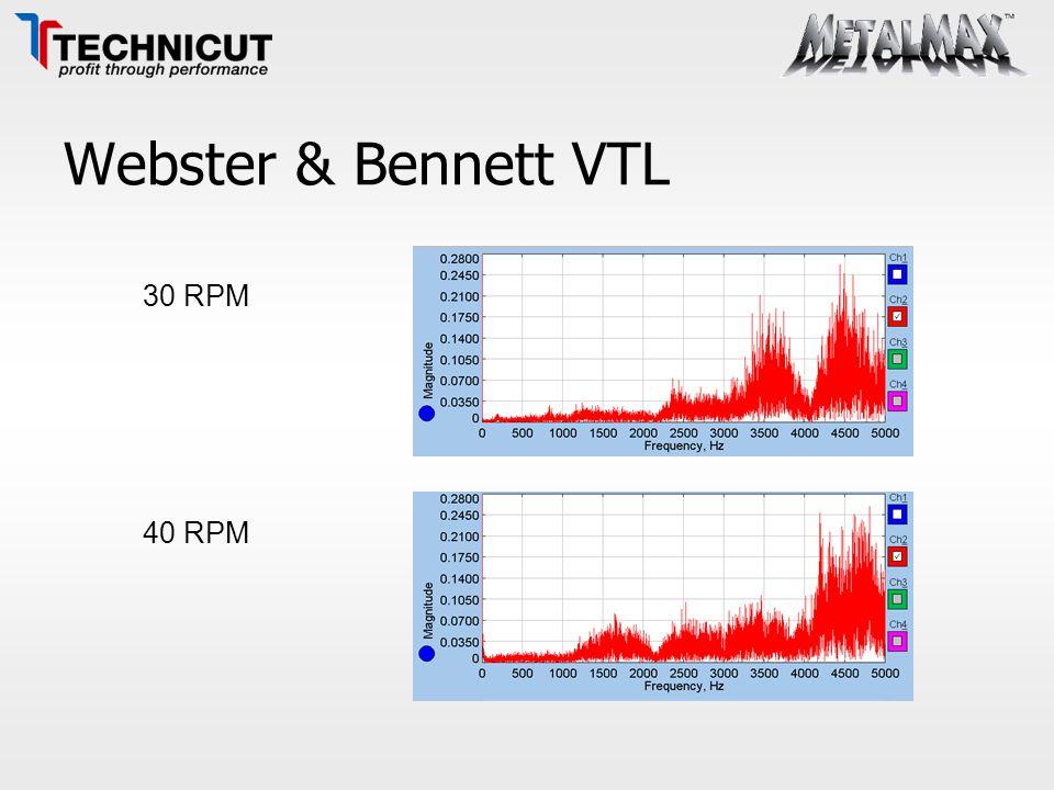 Webster & Bennett VTL 30 RPM 40 RPM