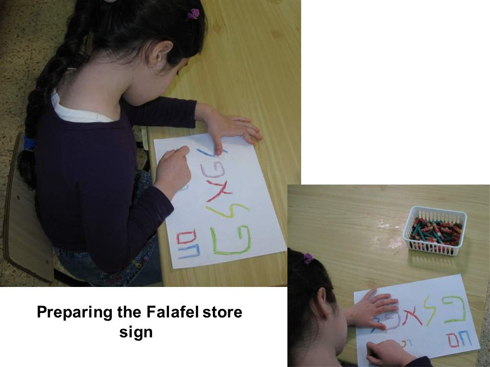 Preparing the Falafel store sign