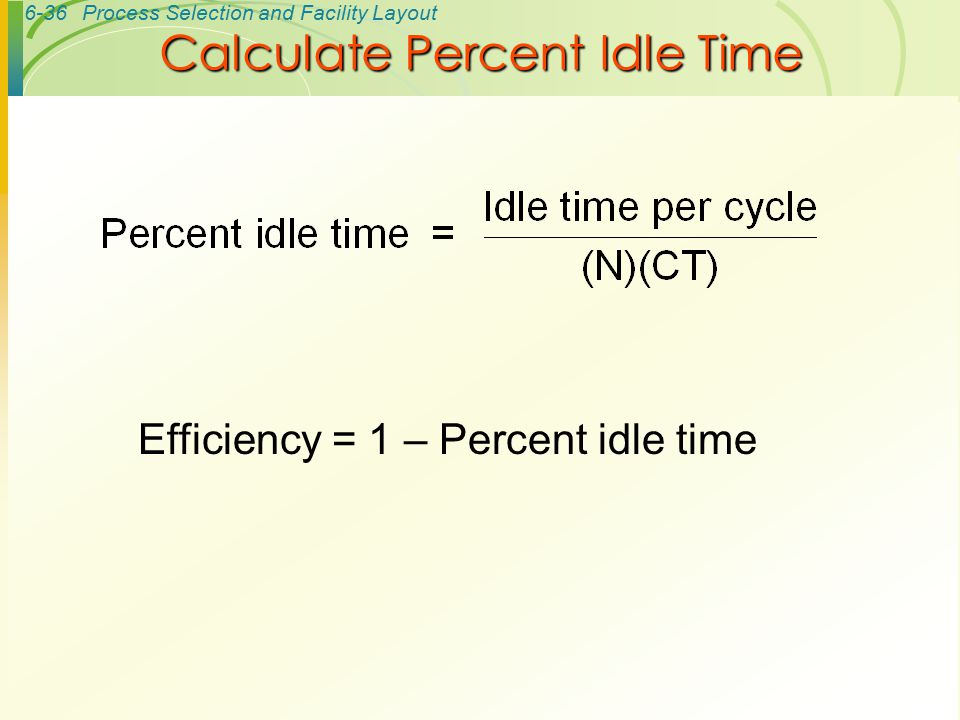 6-36Process Selection and Facility Layout Efficiency = 1 – Percent idle time Calculate Percent Idle Time