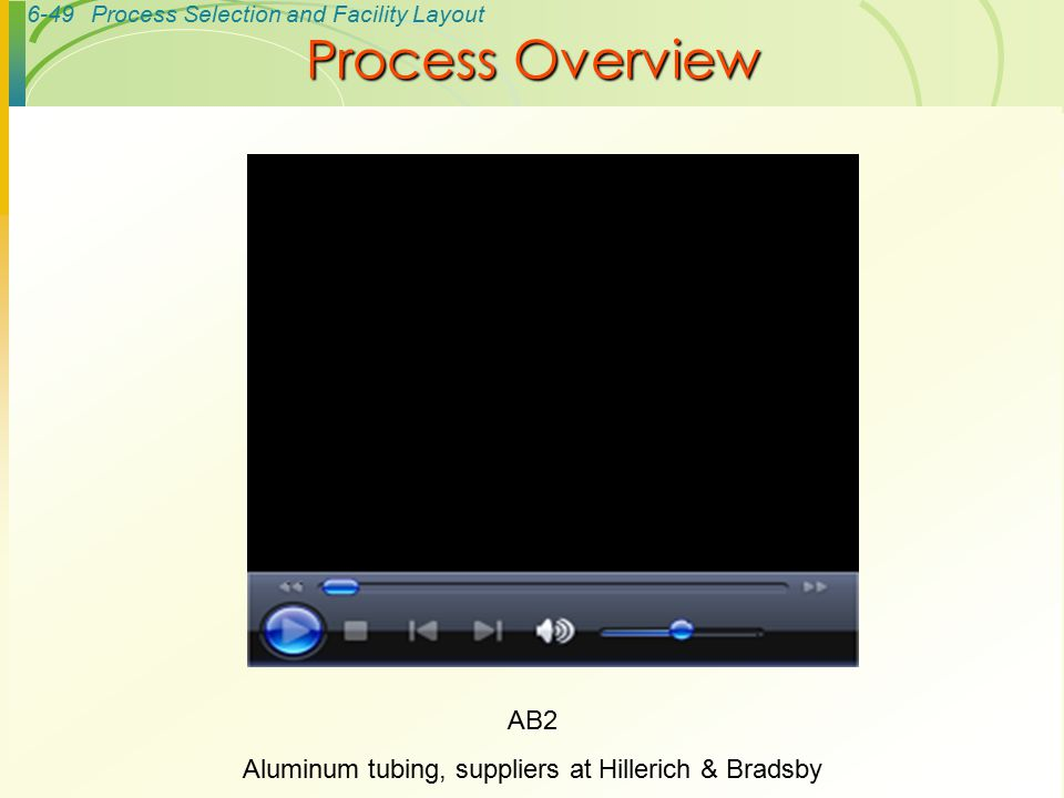 6-49Process Selection and Facility Layout Process Overview AB2 Aluminum tubing, suppliers at Hillerich & Bradsby