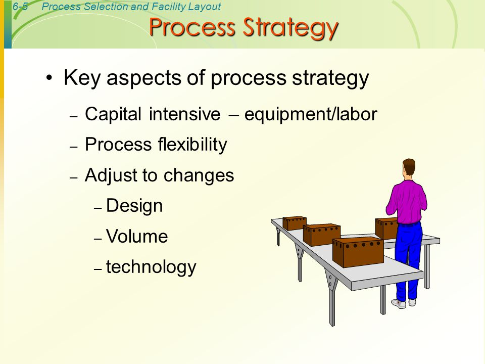 6-5Process Selection and Facility Layout Key aspects of process strategy – Capital intensive – equipment/labor – Process flexibility – Adjust to chang