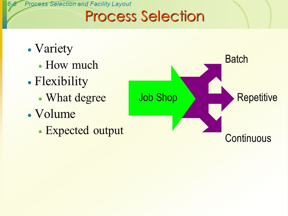6-17Process Selection and Facility Layout  Product layout  Layout that uses standardized processing operations to achieve smooth, rapid, high- volume flow  Process layout  Layout that can handle varied processing requirements  Fixed Position layout  Layout in which the product or project remains stationary, and workers, materials, and equipment are moved as needed Basic Layout Types