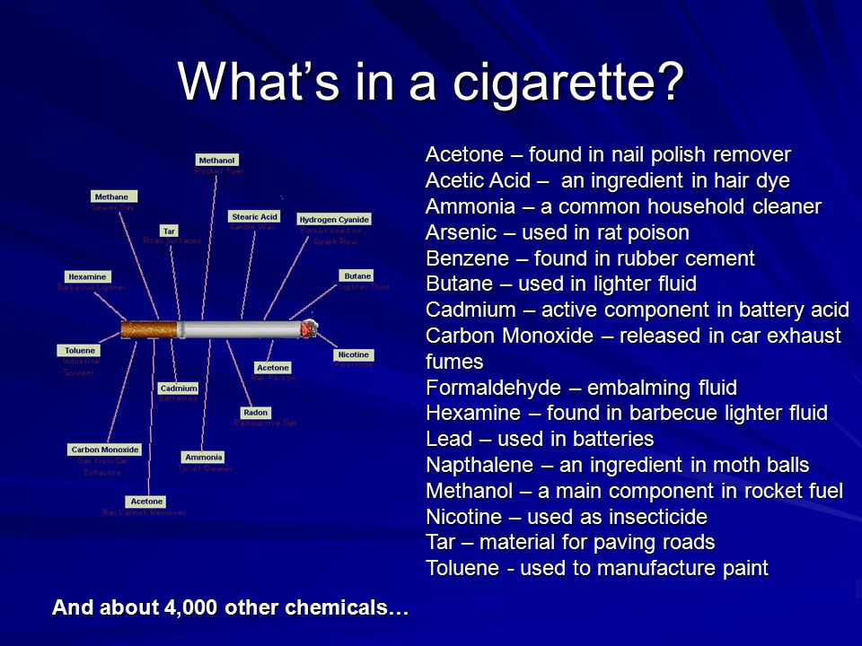 What's in a cigarette.