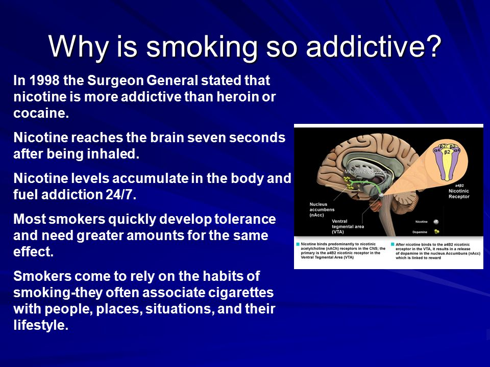 Why is smoking so addictive.