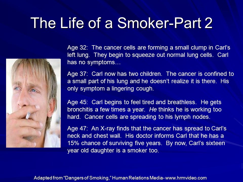 The Life of a Smoker-Part 2 Age 32: The cancer cells are forming a small clump in Carl's left lung. They begin to squeeze out normal lung cells. Carl