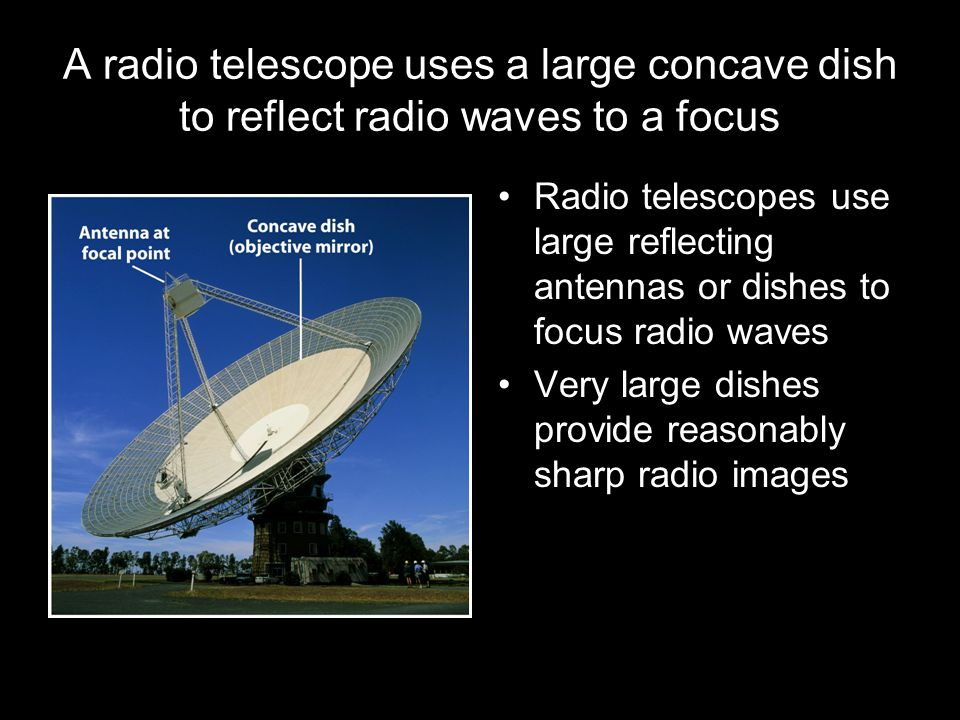 A radio telescope uses a large concave dish to reflect radio waves to a focus Radio telescopes use large reflecting antennas or dishes to focus radio waves Very large dishes provide reasonably sharp radio images