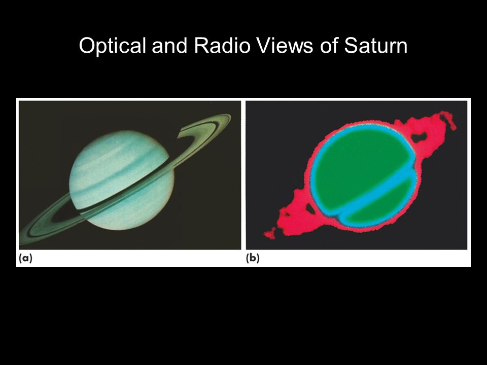 Optical and Radio Views of Saturn