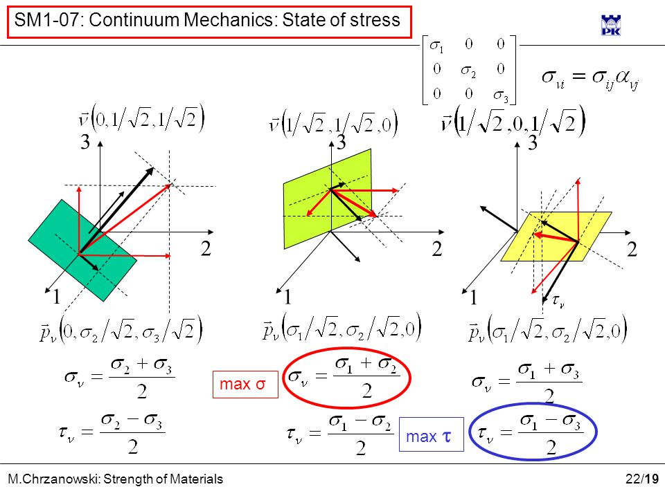 22 /19 M.Chrzanowski: Strength of Materials SM1-07: Continuum Mechanics: State of stress 1 3 2 1 3 2 1 3 2 max σ max 