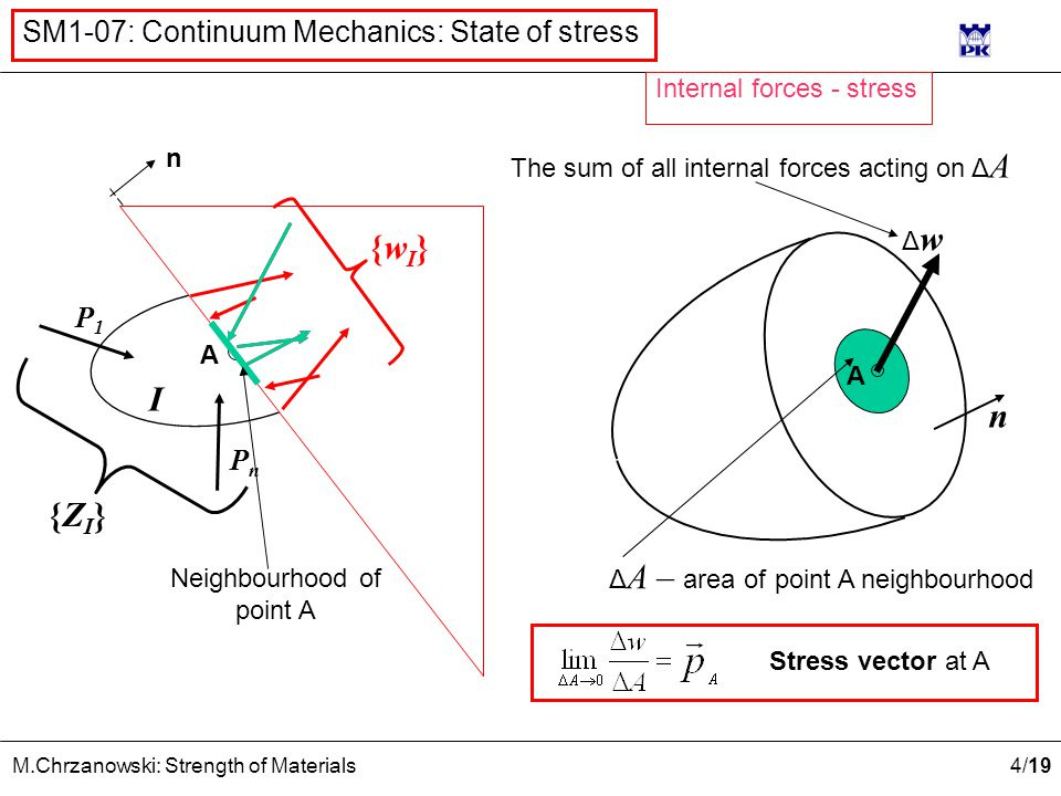 15 /19 M.Chrzanowski: Strength of Materials SM1-07: Continuum Mechanics: State of stress in the explicit form: i=1 i=2 i=3 j=1 j=2 j=3 1 00 The above is set of 3 linear equations with respect to 3 unknowns  i with zero-valued constants.