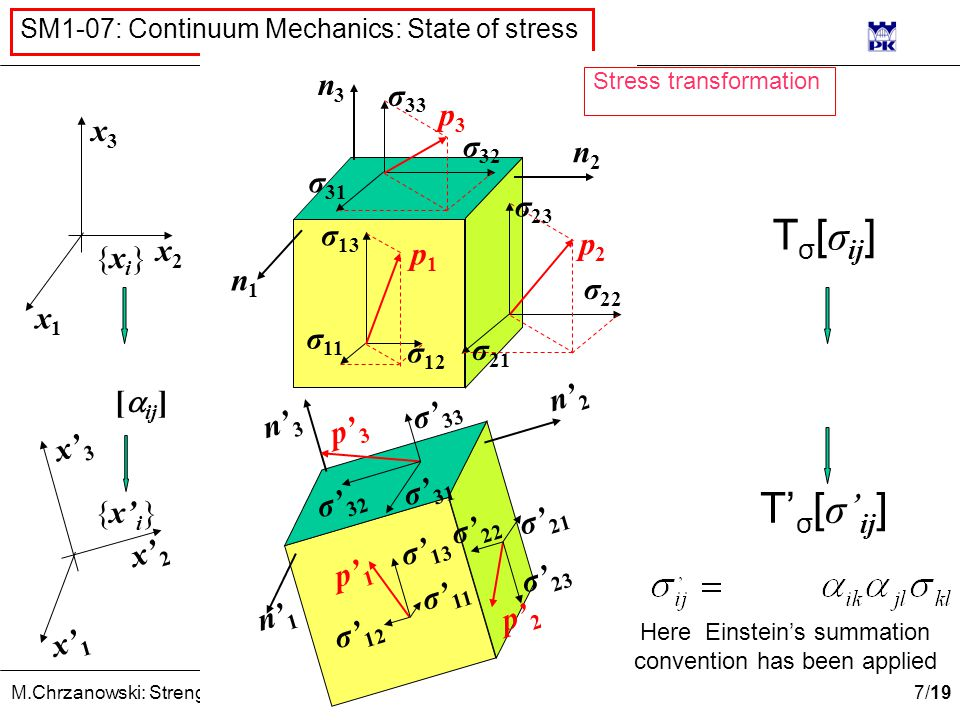 8 /19 M.Chrzanowski: Strength of Materials SM1-07: Continuum Mechanics: State of stress x2x2 x1x1 x3x3 n2n2 n1n1 n3n3 ΔA1ΔA1 ΔA3ΔA3 ΔA2ΔA2 ν(  νi ) ΔAνΔAν  X 1 = 0 …, … If we assume: Stresses on inclined plane then: Symmetry of stress tensor